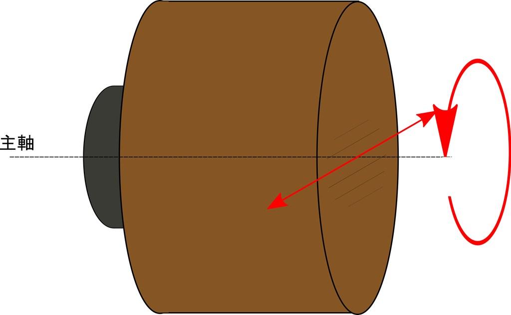 木工旋盤 ウッドターニング TURNING TALK テキスト 縦木 横木 センターワーク フェイスワーク